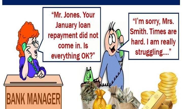 Willful default - debtor deliberately defaults