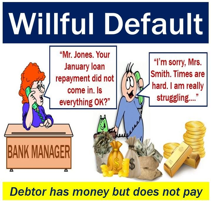 Willful default - debtor deliberately defaults
