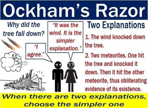 Ockham's razor - image with explanation and example
