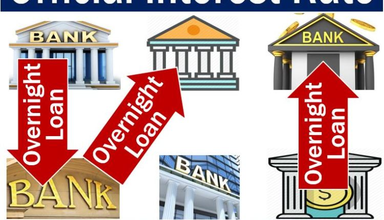 Official interest rate - image with explanation