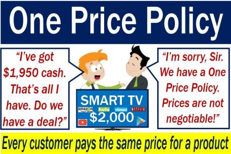 One price policy - image with example and definition