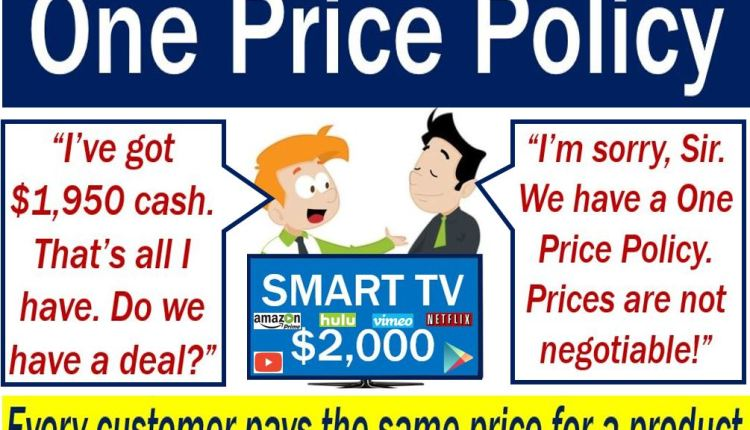 One price policy – image with example and definition