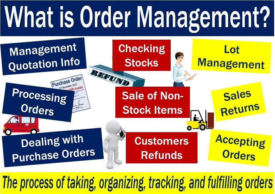 Market Securities Examples
