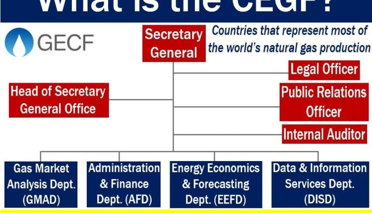 CEGF Gas Exporting Countries Forum – image with definition and structure