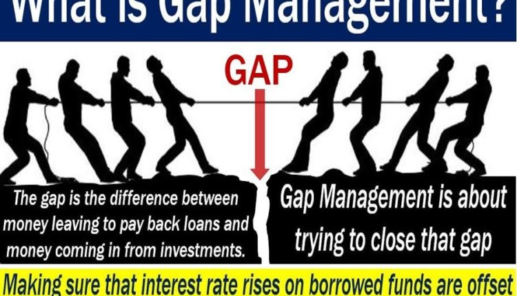 Gap Management - definition and example