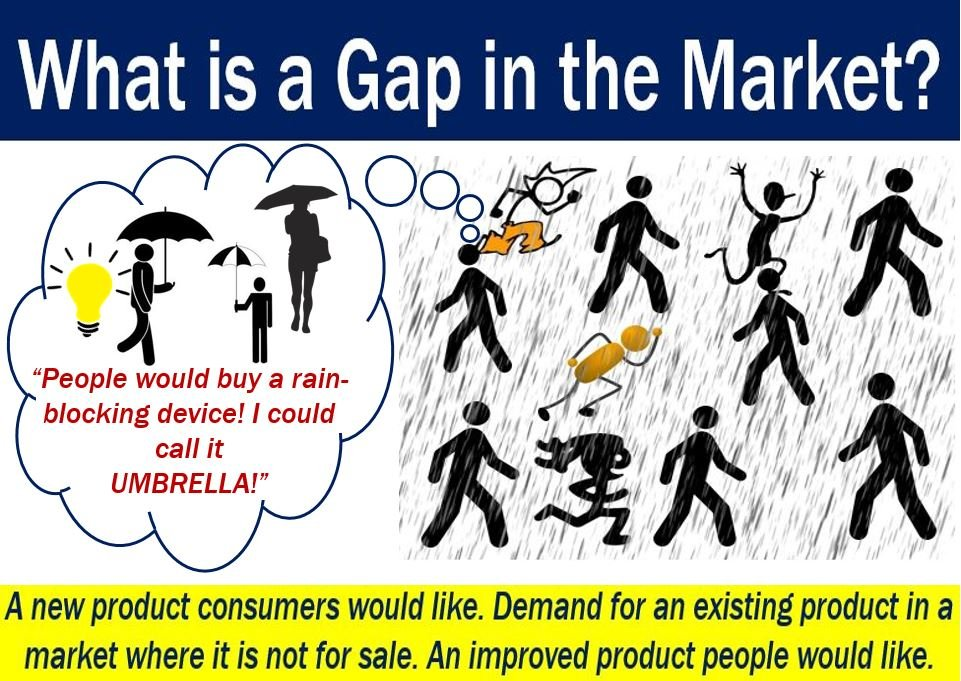 The Gap Within Gap >> Gap In The Market Definition And Meaning Market Business News