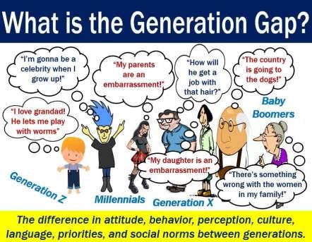 Generation gap - definition and illustration