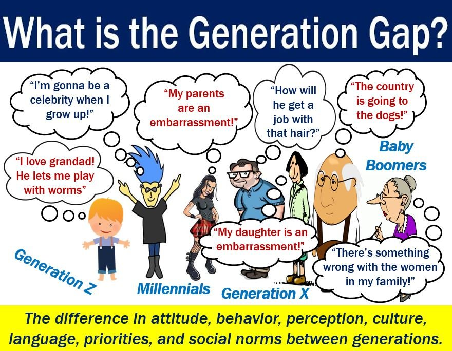 Generation gap - definition and illustration
