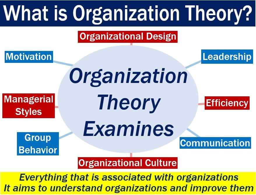Organization theory - definition and meaning - Market ...