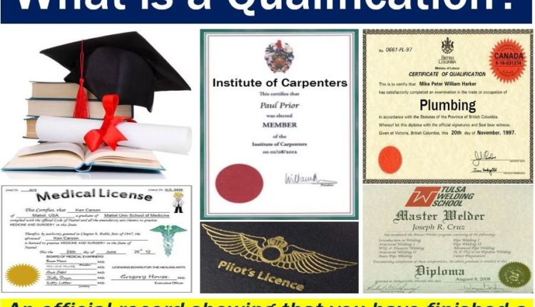 Qualification - definition and examples
