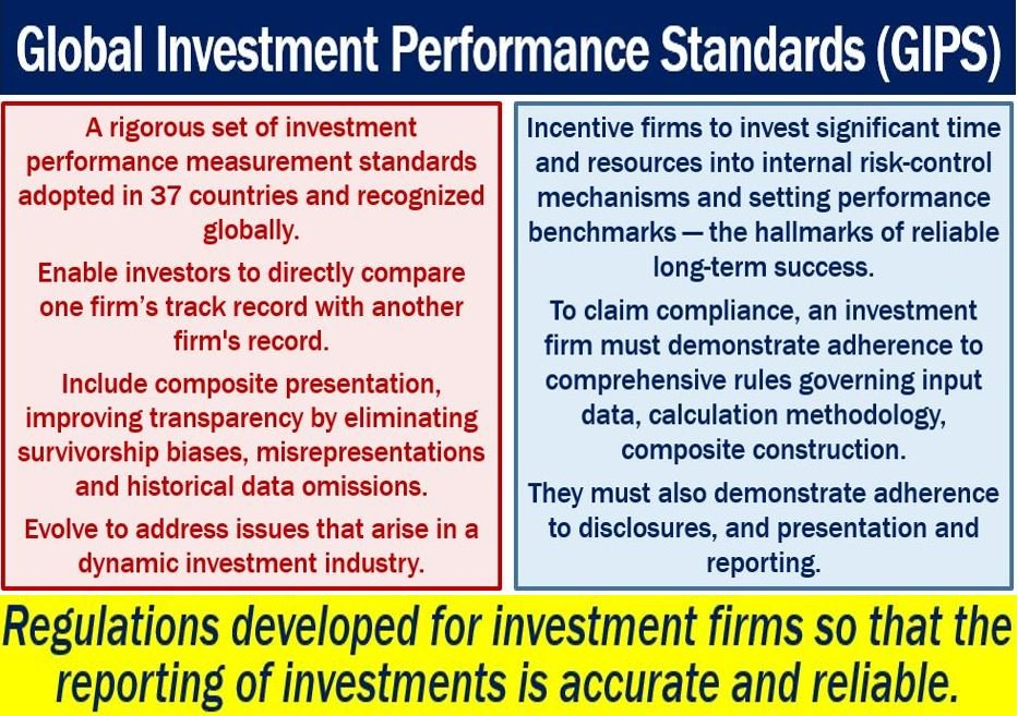 Global Investment Performance Standards GIPS - definition and features