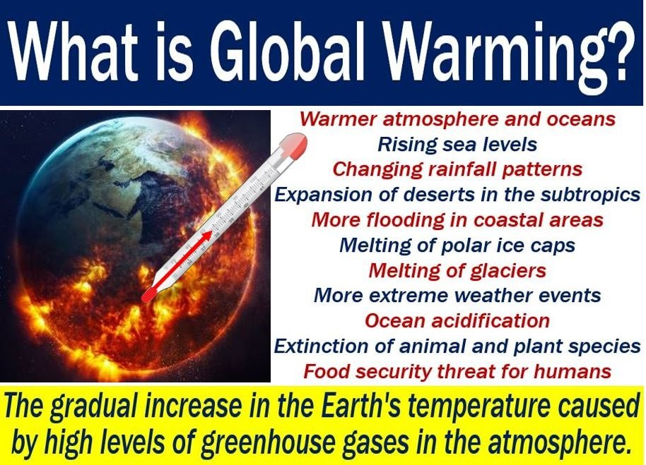 Global warming - definition and illustration with list of features