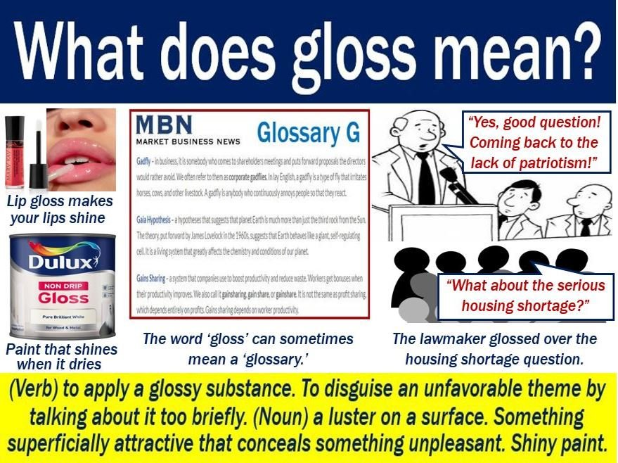 Gloss - several definitions and illustrations