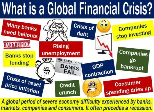 Global Financial Crisis - definition and illustrations