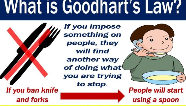 Goodharts law - definition and an example