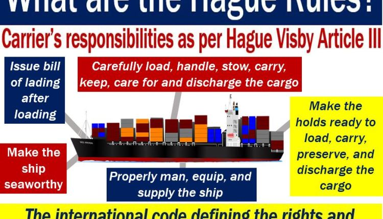 Hague Rules - definition and some features