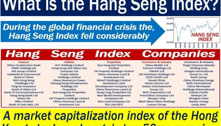 Hang Seng Index - definition and examples