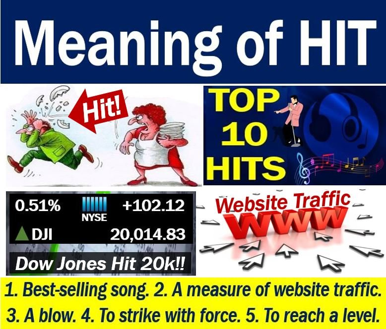 Hit - definition and examples
