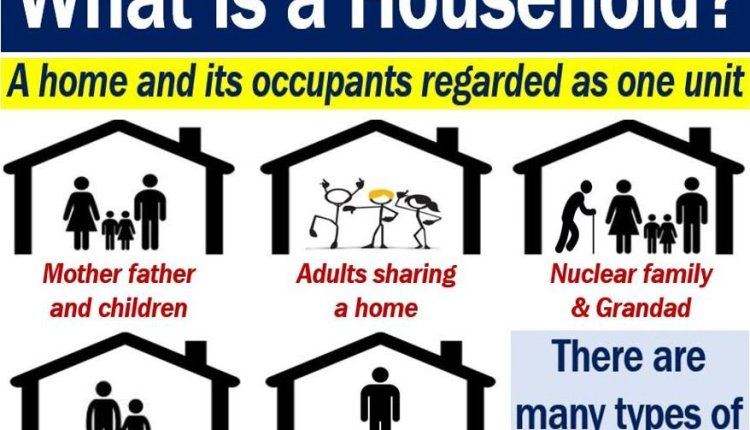 Household definition and examples