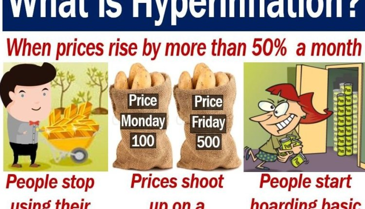 Hyperinflation definition and features