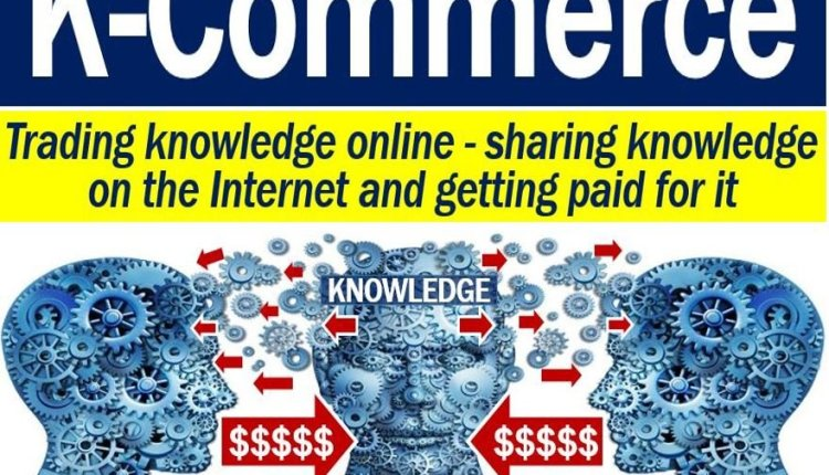 K-Commerce definition and image