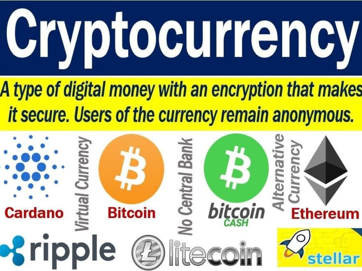 cryptocurrency meaning in simple words