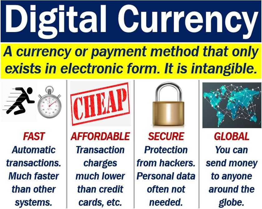 types of digital currency