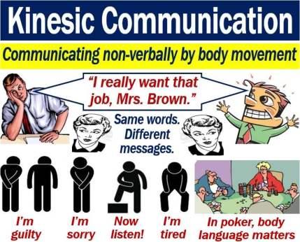 Kinesic communication