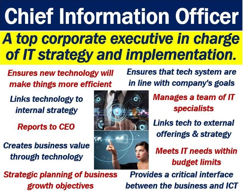 CIO or Chief Information Officer
