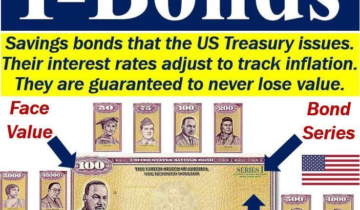 I-Bonds