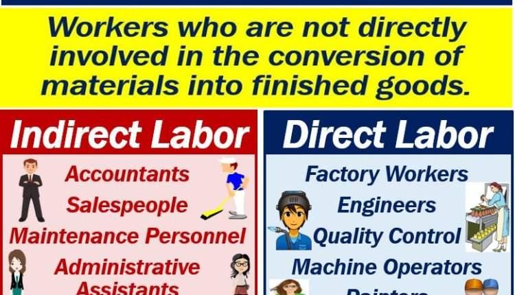 Indirect labor