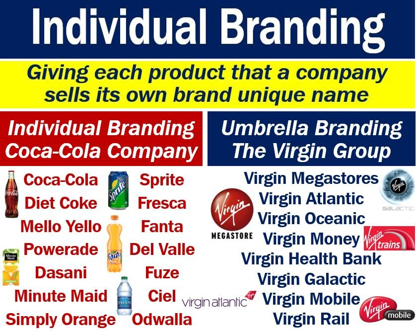 What is individual branding? Definition and examples