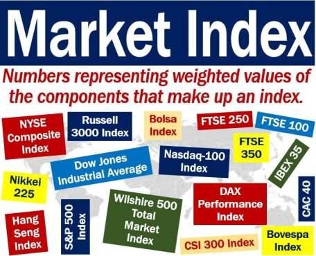 Market Index