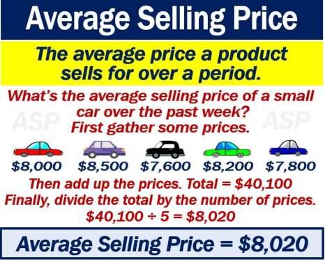 Average Selling Price