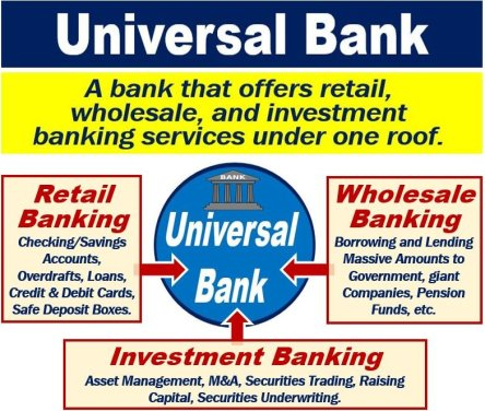 What is a universal bank definition and examples market business news citigroup bank of america ubs credit suisse hsbc and barclays are also universal banks in fact the twenty largest banks in the world are all altavistaventures Gallery