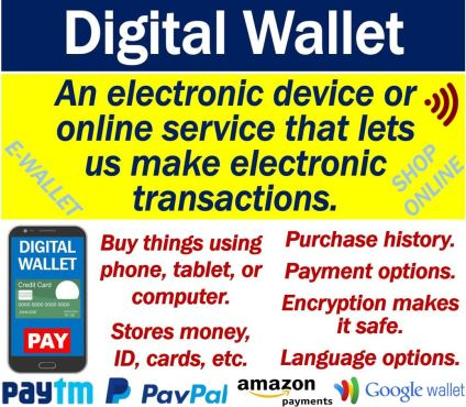 What is a digital wallet? Definition and some examples