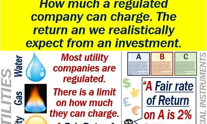 Fair rate of return - examples