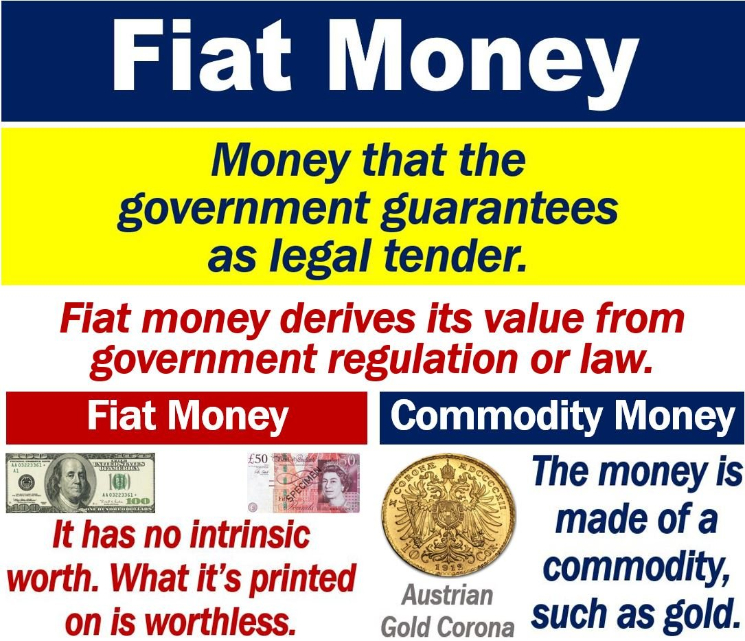 what is fiat money definition and examples market