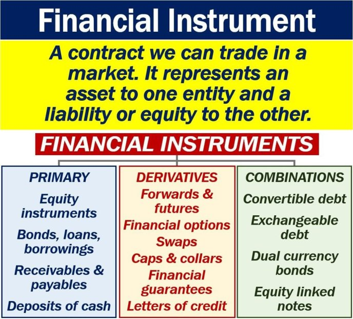 Financial instruments questions and answers pdf