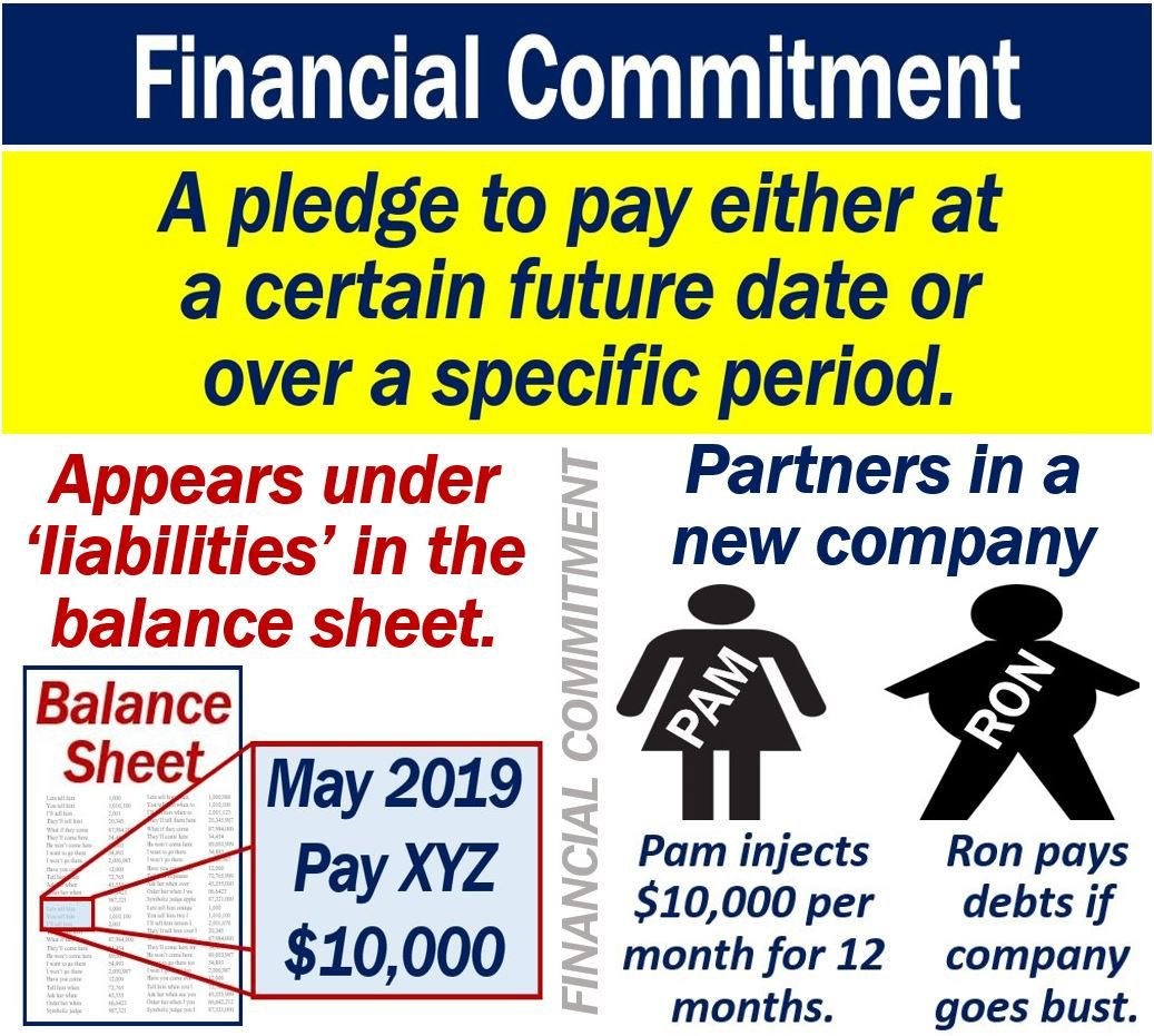 Financial commitment