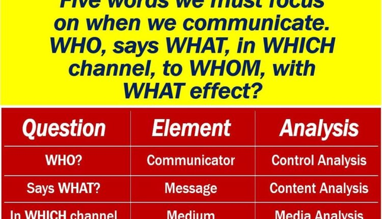 Five W's of Communication
