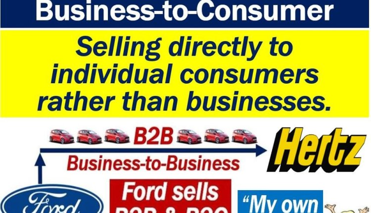 B2C – Business-to-consumer