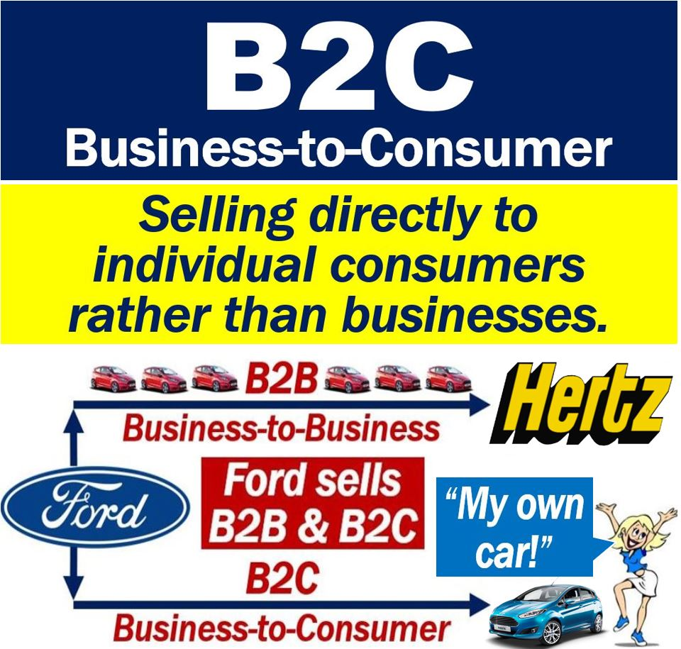 B2C - Business-to-consumer