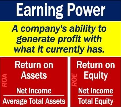 Earning Power