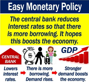 Easy Monetary Policy