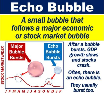 Echo Bubble
