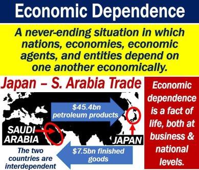 Economic Dependence - Saudi Arabia and Japan