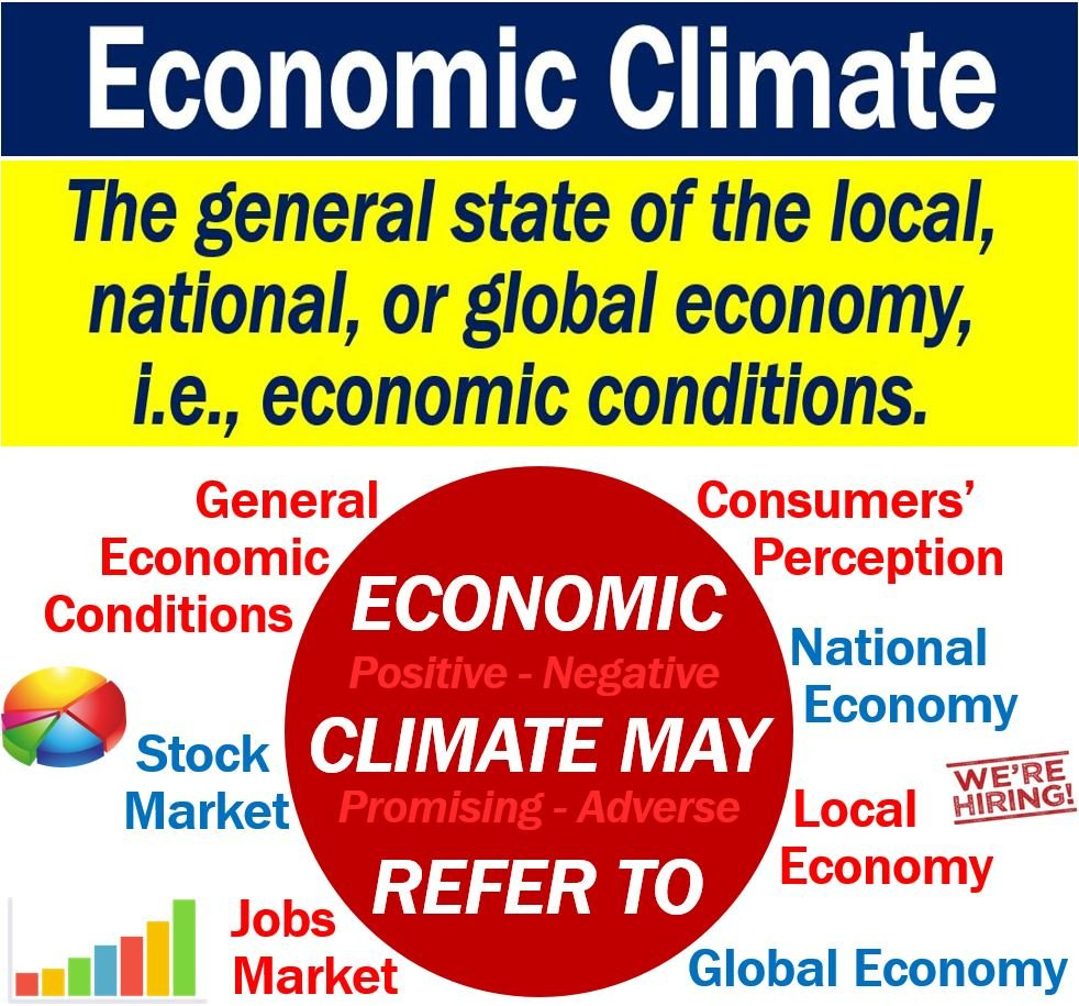 what is the economic climate? definition and examples - market