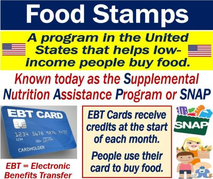 Food Stamps - SNAP