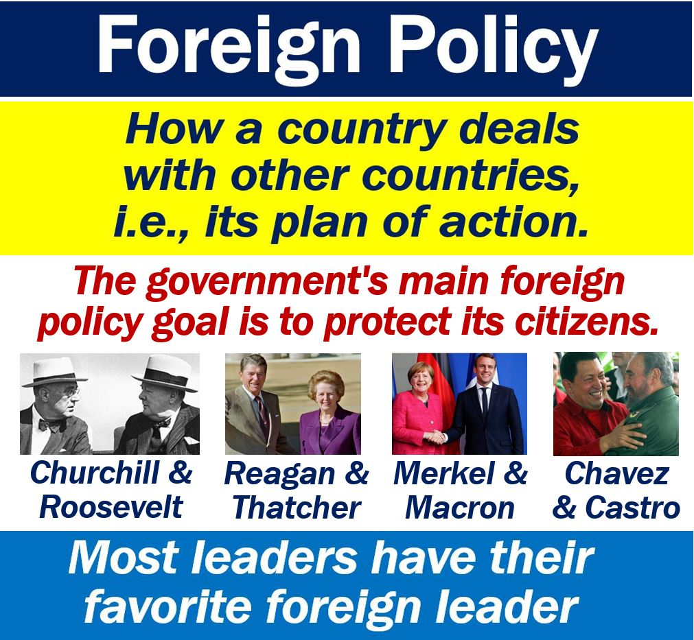 what is foreign policy? definition and examples - market business news